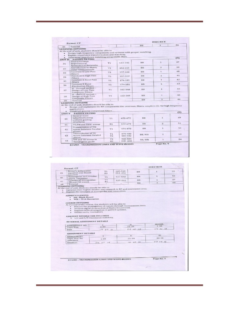 SELF ASSESSMENT REPORT (SAR) of DEPARTMENT OF
